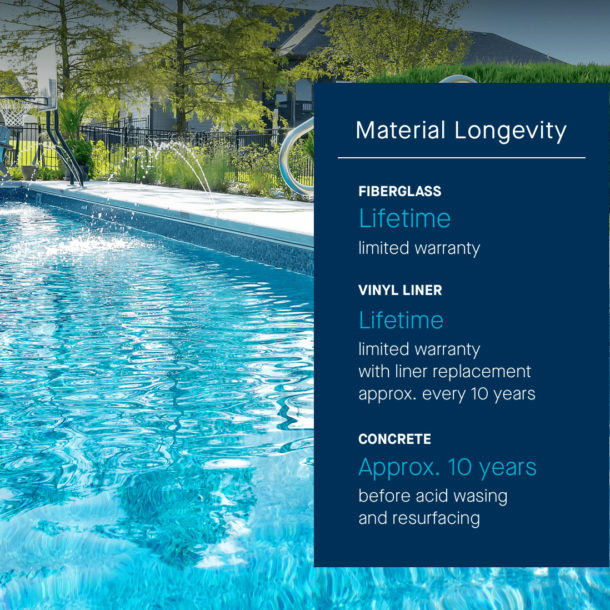 1-4_Material-Longevity@2x
